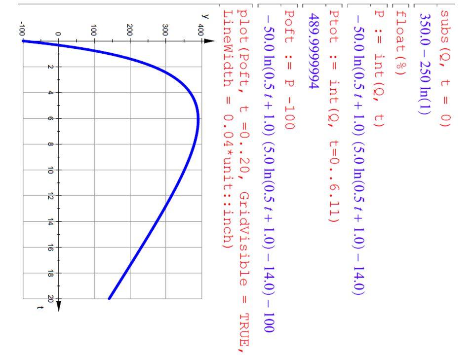 BMayer@ChabotCollege.edu MTH15_Lec-26_sec_5-5_Integral_Apps_Biz-n-Econ.pptx 53 Bruce Mayer, PE Chabot College Mathematics