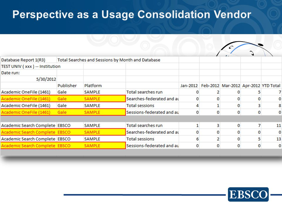 Perspective as a Usage Consolidation Vendor Challenges with COUNTER… Almost compliant reports require manual intervention