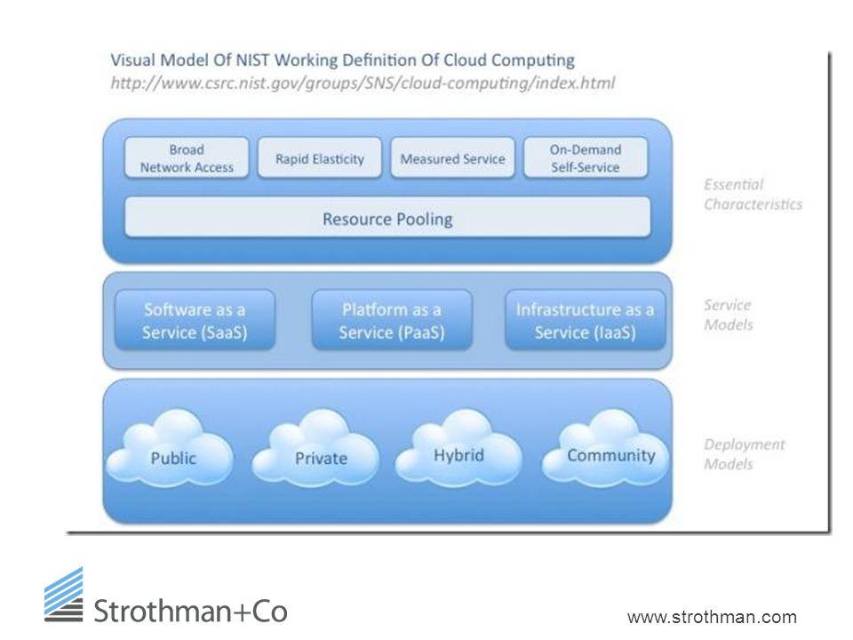 www.strothman.com