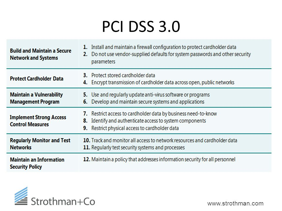 www.strothman.com PCI DSS 3.0