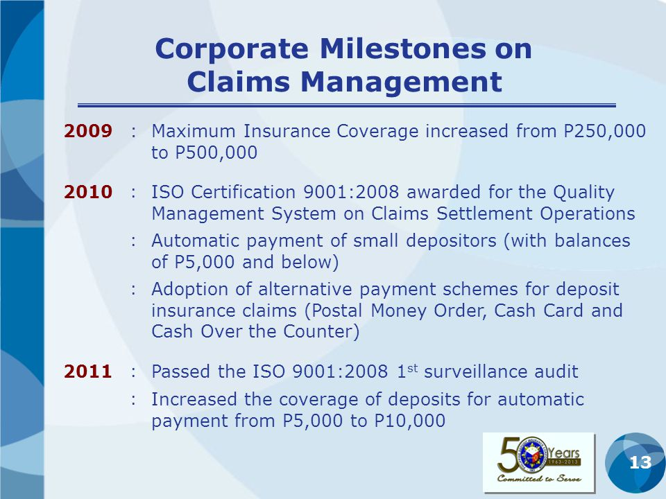 13 Corporate Milestones on Claims Management 2009:Maximum Insurance Coverage increased from P250,000 to P500,000 2010 : ISO Certification 9001:2008 aw