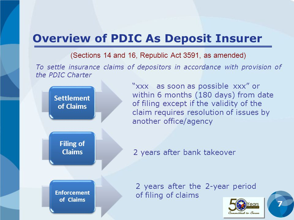 First Phase: Takeover Entertain queries Pacify irate depositors/clients 28 FRONTLINE DEPOSITOR ASSISTANCE Inform depositors of basic requirements in filing claim, schedule of depositors' forum and claim settlement Distribute forms