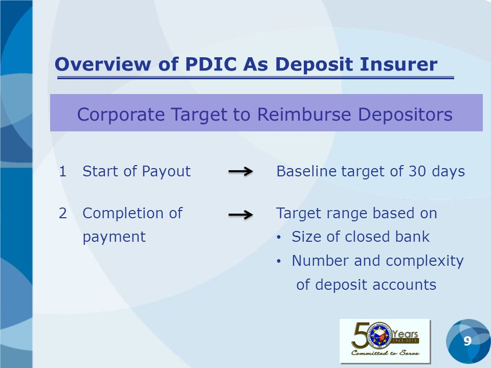 10 Corporate Target for 2013 For accounts with balances of ≤ P15,000 - Waived Filing of Claims (benefits at least 76% of total depositors) Banks with ≤ 20 branches 18 days Banks with > 20 branches 28 days For accounts with balances of > P15,000 -Filing of Claims Banks with ≤ 20 branches 30 days Banks with > 20 branches 60 days Overview of PDIC As Deposit Insurer