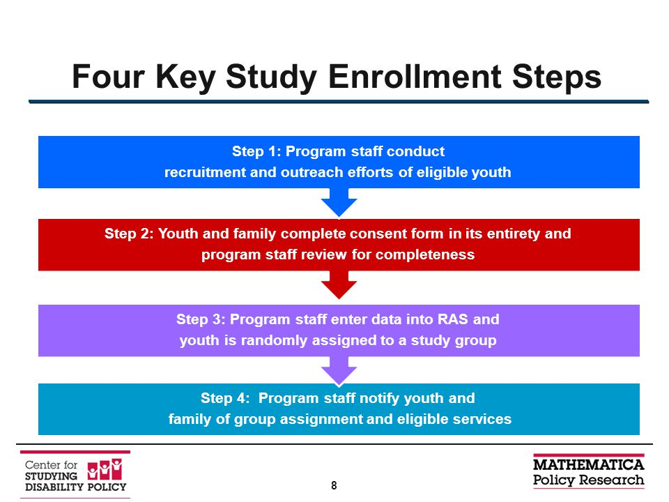 Step 4: Program staff notify youth and family of group assignment and eligible services Step 3: Program staff enter data into RAS and youth is randomly assigned to a study group Step 2: Youth and family complete consent form in its entirety and program staff review for completeness Step 1: Program staff conduct recruitment and outreach efforts of eligible youth Four Key Study Enrollment Steps 8