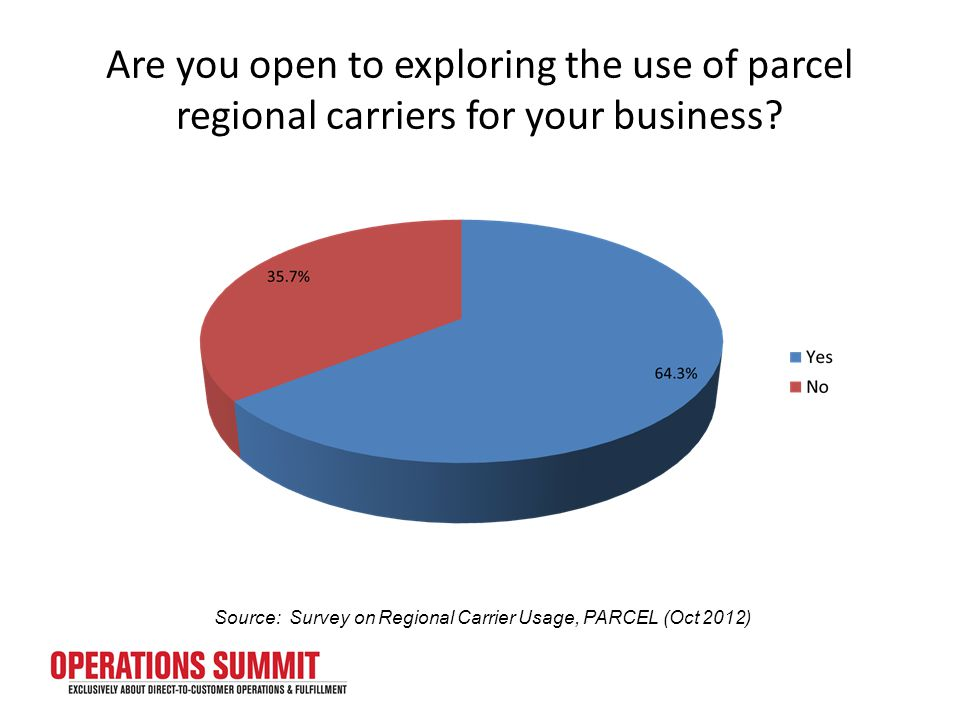 Are you open to exploring the use of parcel regional carriers for your business.
