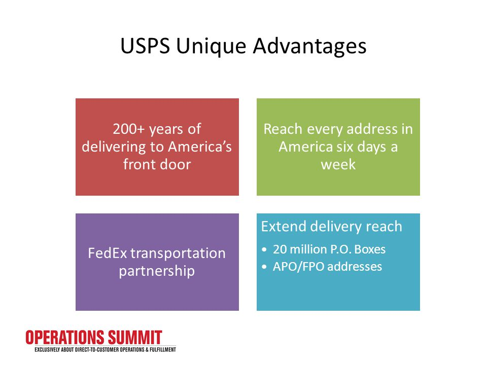 USPS Unique Advantages 200+ years of delivering to America's front door Reach every address in America six days a week FedEx transportation partnership Extend delivery reach 20 million P.O.