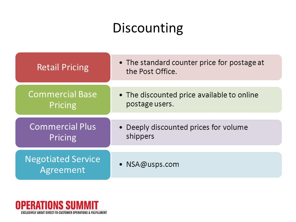 Discounting The standard counter price for postage at the Post Office.