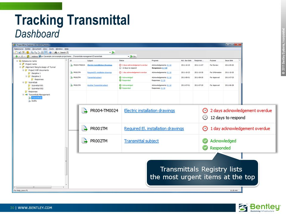 © 2011 Bentley Systems, Incorporated 30 | WWW.BENTLEY.COM Tracking Transmittal Dashboard Transmittals Registry lists the most urgent items at the top Transmittals Registry lists the most urgent items at the top
