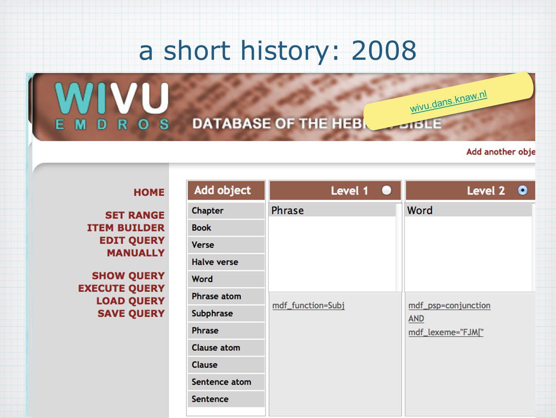 a short history: 2008 wivu.dans.knaw.nl