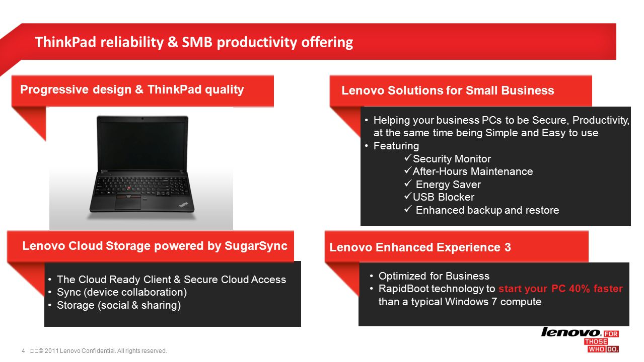 4© 2011 Lenovo Confidential. All rights reserved. ThinkPad reliability & SMB productivity offering Lenovo Cloud Storage powered by SugarSync Helping
