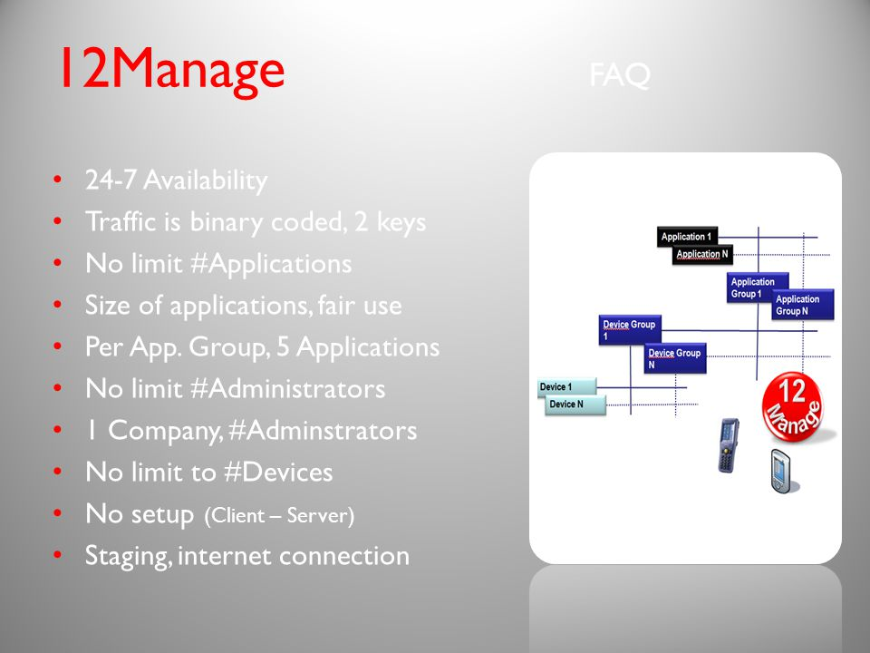 FAQ 12Manage 24-7 Availability Traffic is binary coded, 2 keys No limit #Applications Size of applications, fair use Per App.
