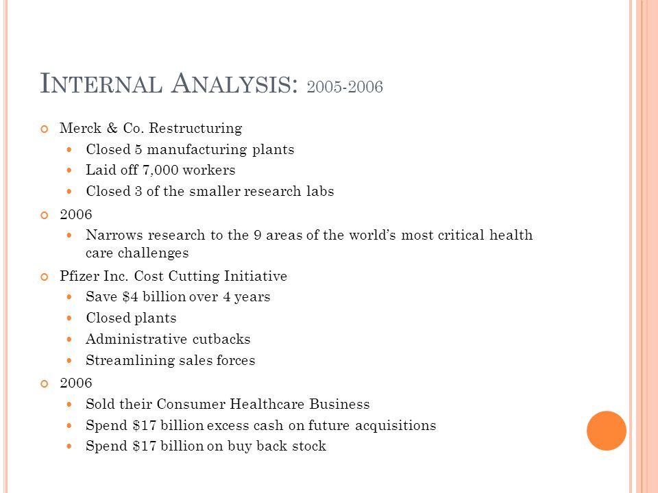 I NTERNAL A NALYSIS : 2005-2006 Merck & Co.