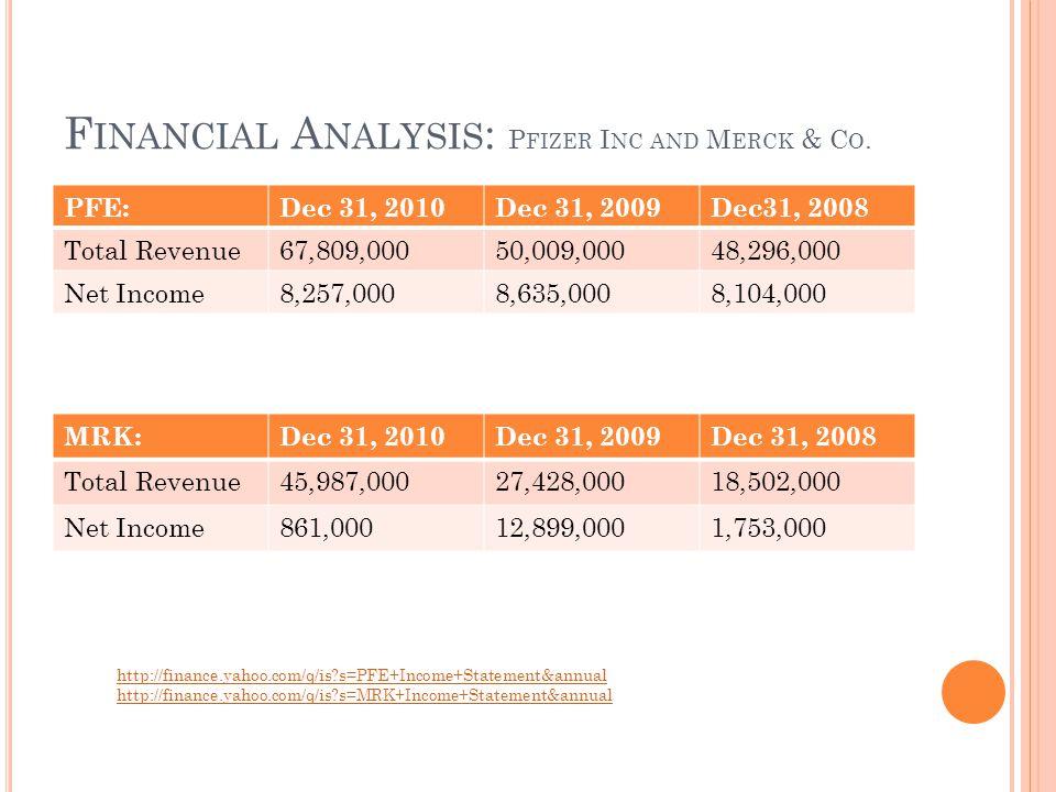 F INANCIAL A NALYSIS : P FIZER I NC AND M ERCK & C O.