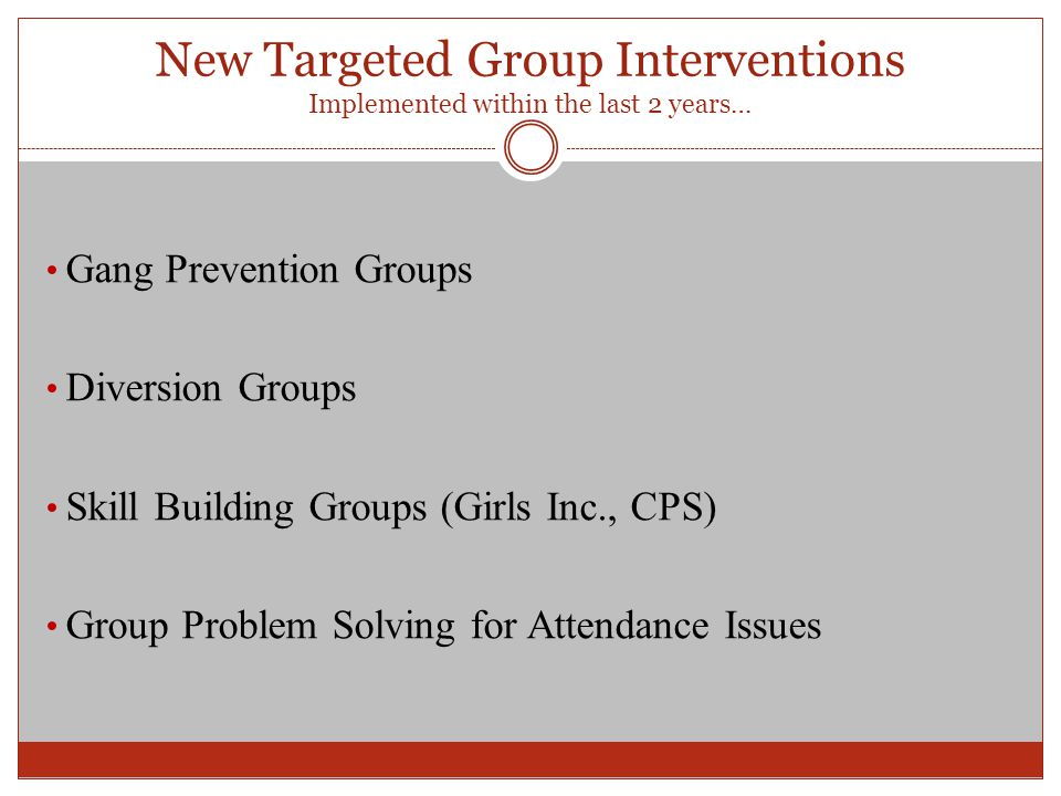 New Targeted Group Interventions Implemented within the last 2 years… Gang Prevention Groups Diversion Groups Skill Building Groups (Girls Inc., CPS)
