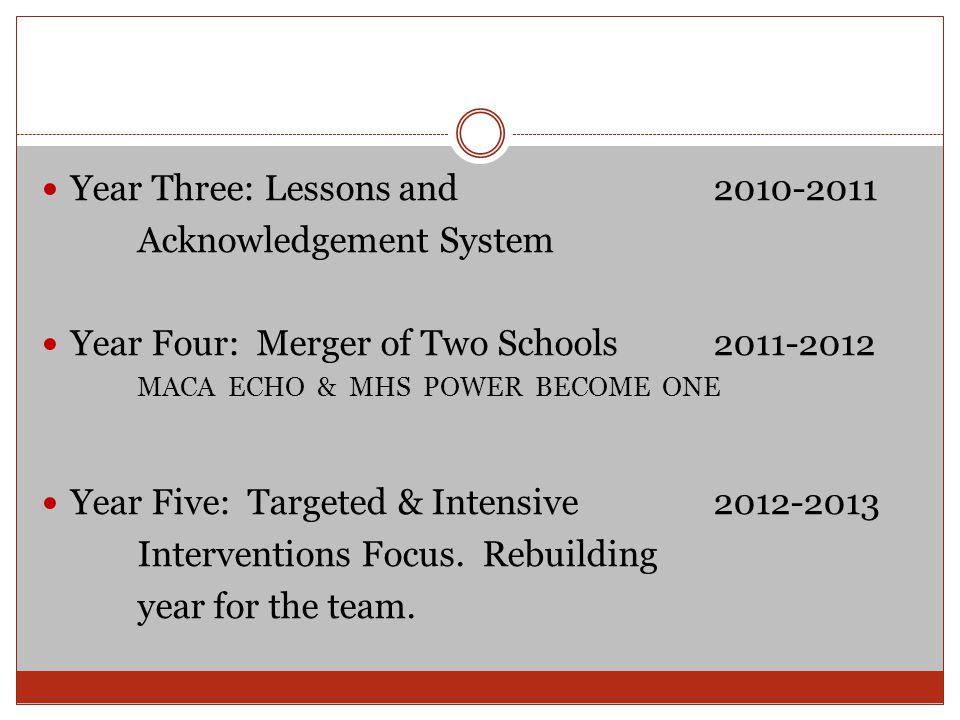 Year Three: Lessons and 2010-2011 Acknowledgement System Year Four: Merger of Two Schools2011-2012 MACA ECHO & MHS POWER BECOME ONE Year Five: Targete