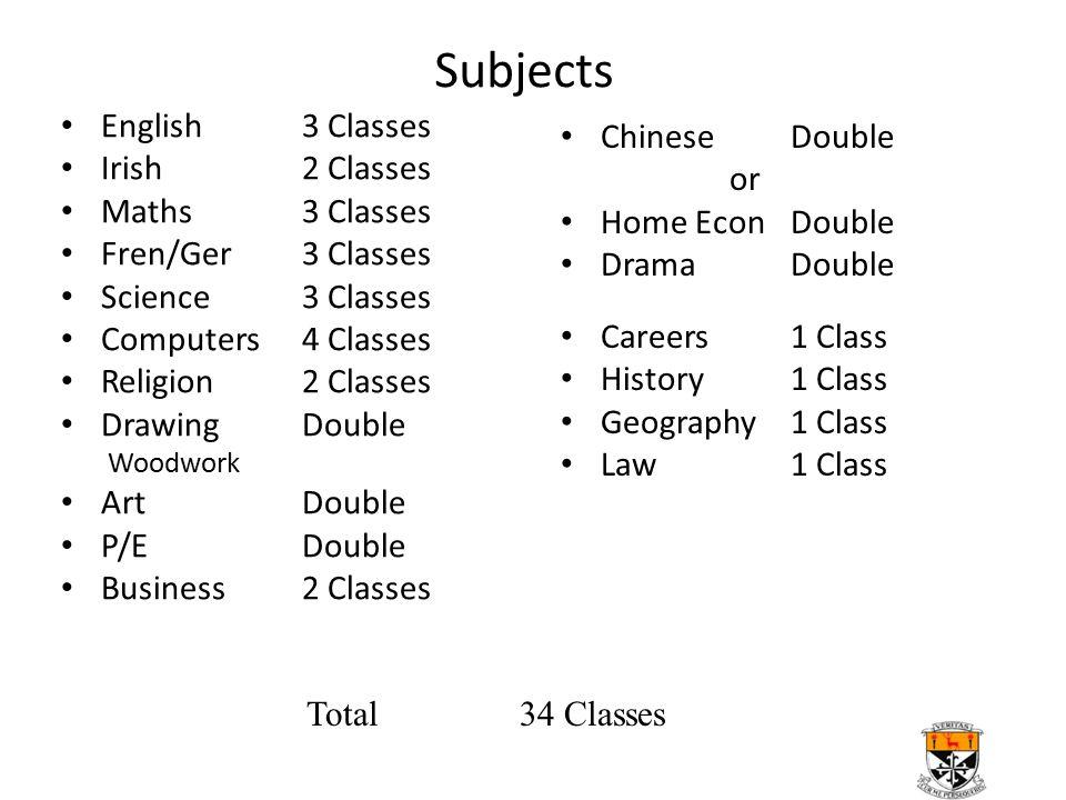 Subjects English3 Classes Irish2 Classes Maths3 Classes Fren/Ger3 Classes Science3 Classes Computers4 Classes Religion2 Classes DrawingDouble Woodwork