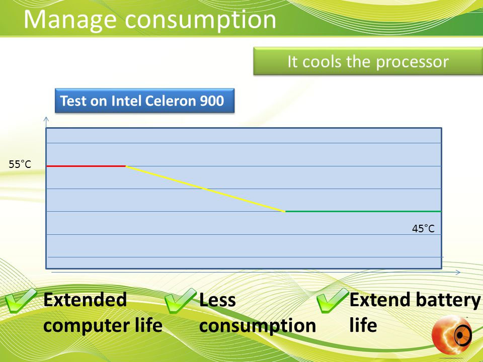 It cools the processor Extended computer life Less consumption Extend battery life Manage consumption 55°C 45°C Test on Intel Celeron 900