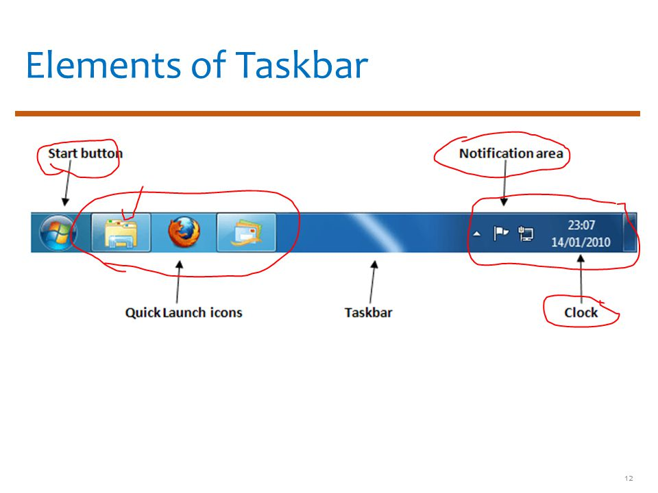 Elements of Taskbar 12