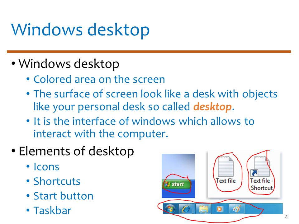 Colored area on the screen The surface of screen look like a desk with objects like your personal desk so called desktop. It is the interface of windo