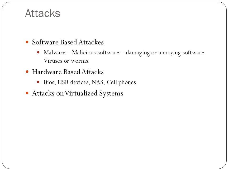 Attacks Software Based Attackes Malware – Malicious software – damaging or annoying software.