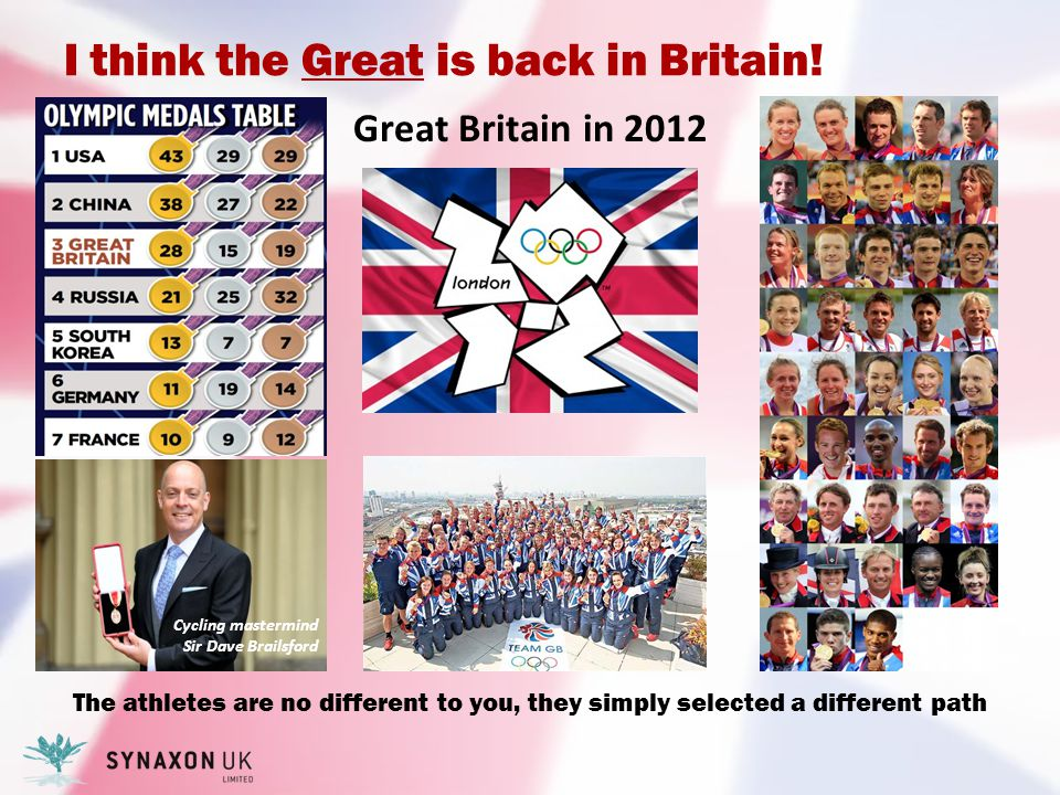 I think the Great is back in Britain.