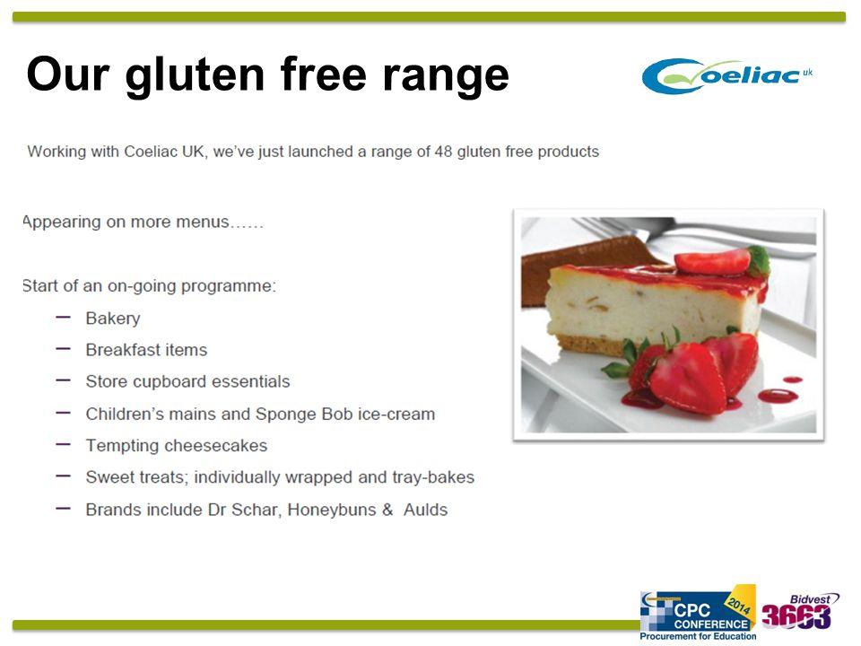Our gluten free range