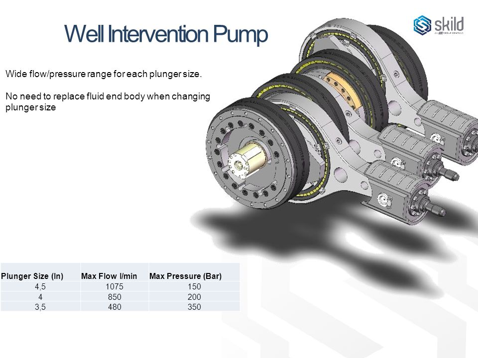 Well Intervention Pump Plunger Size (In)Max Flow l/minMax Pressure (Bar) 4,51075150 4850200 3,5480350 Wide flow/pressure range for each plunger size.