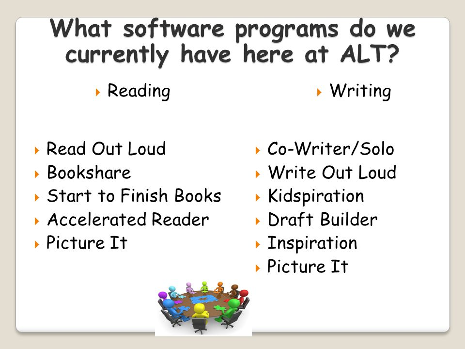 What software programs do we currently have here at ALT?  Reading  Writing  Read Out Loud  Bookshare  Start to Finish Books  Accelerated Reader