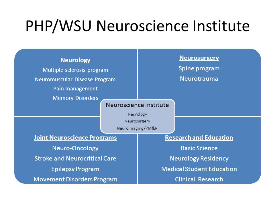 PHP/WSU Neuroscience Institute Neurology Multiple sclerosis program Neuromuscular Disease Program Pain management Memory Disorders Neurosurgery Spine program Neurotrauma Joint Neuroscience Programs Neuro-Oncology Stroke and Neurocritical Care Epilepsy Program Movement Disorders Program Research and Education Basic Science Neurology Residency Medical Student Education Clinical Research Neuroscience Institute Neurology Neurosurgery Neuroimaging/PM&R