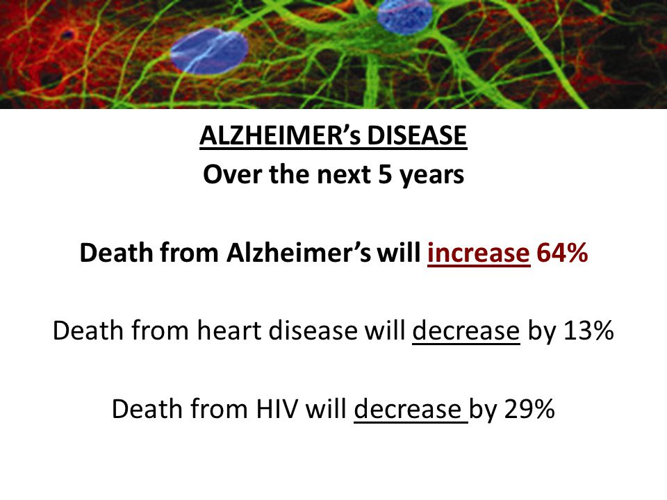 Importance of Neuroscience ALZHEIMER's DISEASE Over the next 5 years Death from Alzheimer's will increase 64% Death from heart disease will decrease by 13% Death from HIV will decrease by 29%