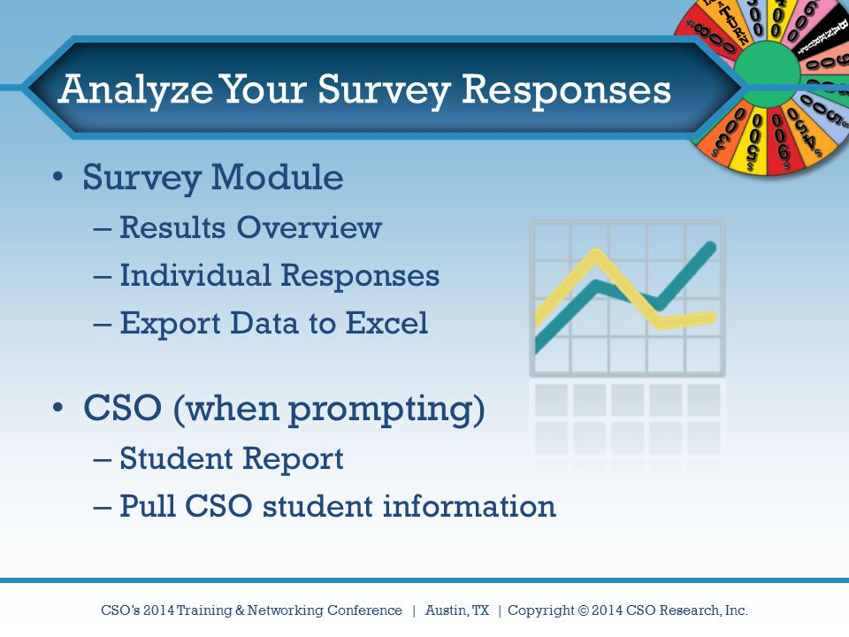 CSO's 2014 Training & Networking Conference | Austin, TX | Copyright © 2014 CSO Research, Inc. Analyze Your Survey Responses Survey Module – Results O