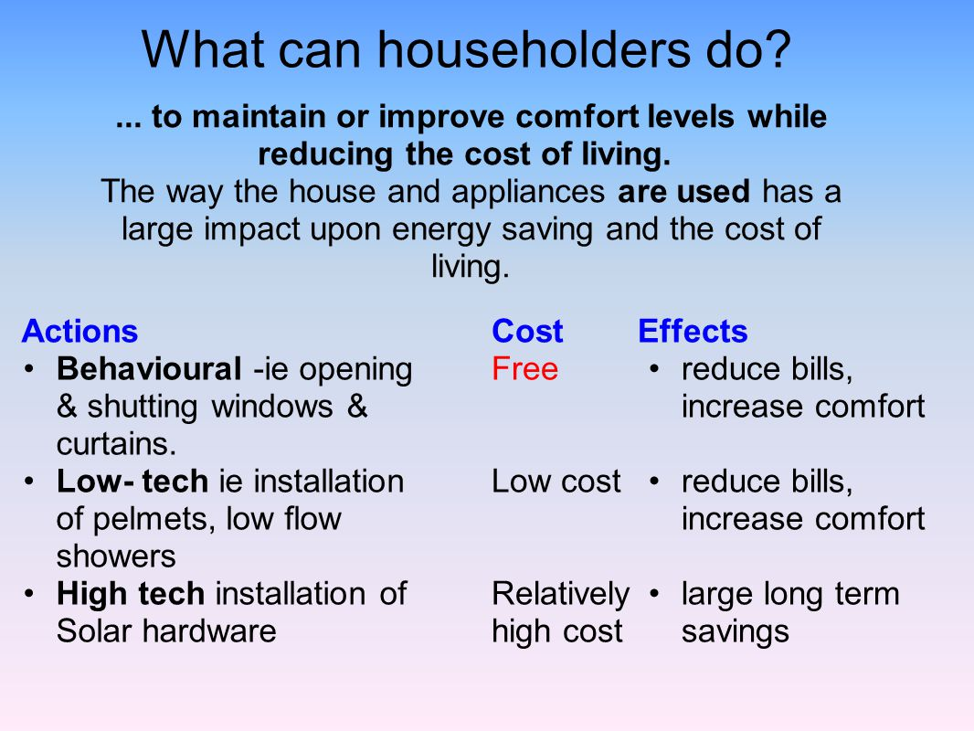 What can householders do? Cost Free Low cost Relatively high cost... to maintain or improve comfort levels while reducing the cost of living. The way