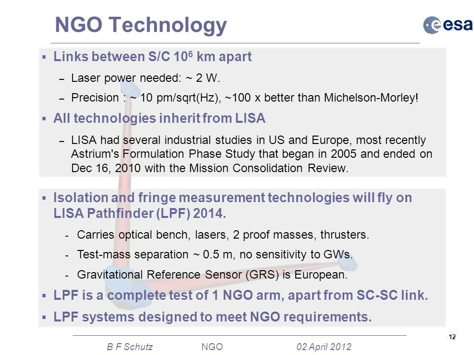 12 B F Schutz NGO 02 April 2012 NGO Technology  Links between S/C 10 6 km apart – Laser power needed: ~ 2 W.