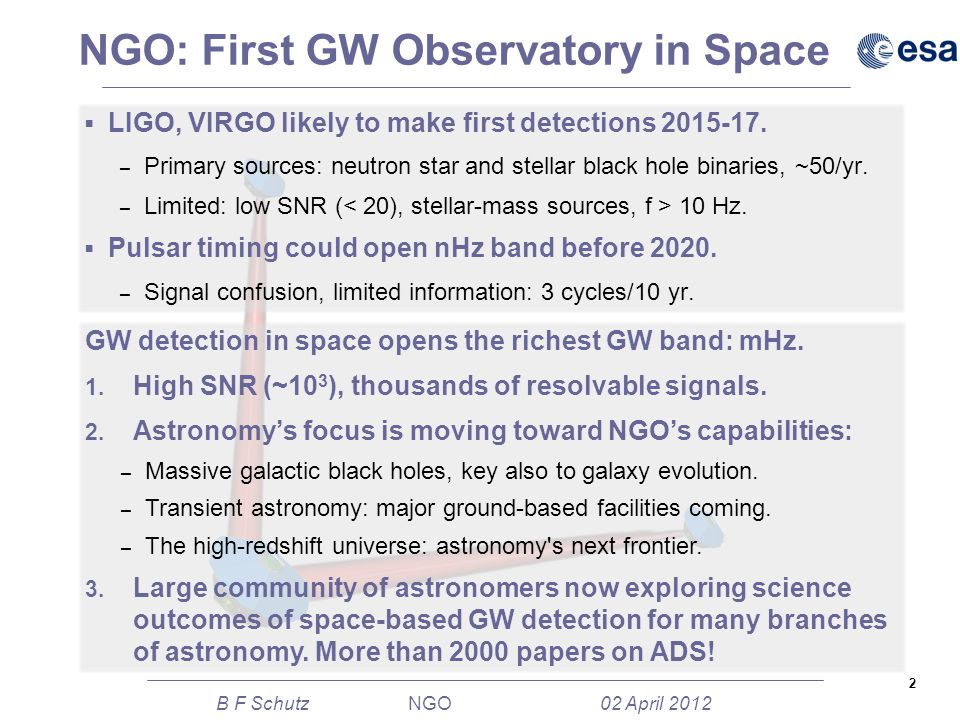2 B F Schutz NGO 02 April 2012 NGO: First GW Observatory in Space  LIGO, VIRGO likely to make first detections 2015-17.