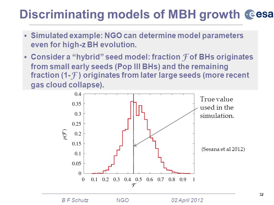 32 B F Schutz NGO 02 April 2012 Discriminating models of MBH growth  Simulated example: NGO can determine model parameters even for high-z BH evolution.