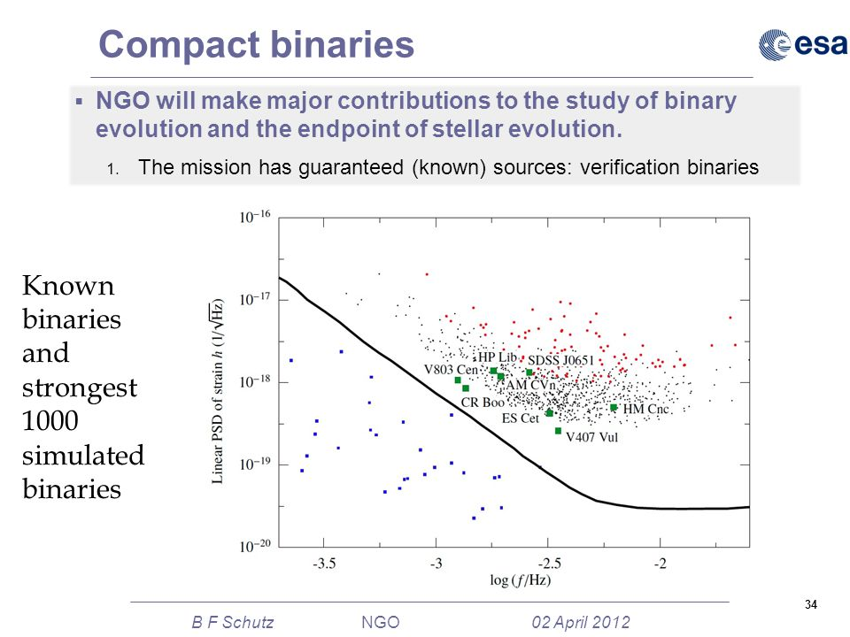 34 B F Schutz NGO 02 April 2012 Compact binaries  NGO will make major contributions to the study of binary evolution and the endpoint of stellar evolution.