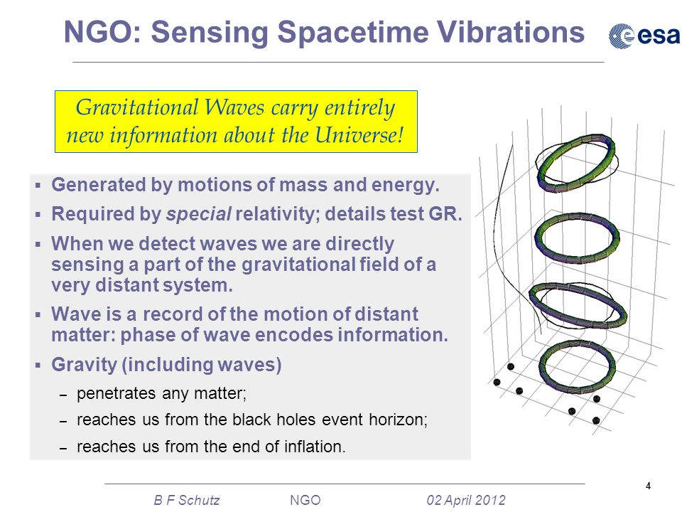 4 B F Schutz NGO 02 April 2012 NGO: Sensing Spacetime Vibrations  Generated by motions of mass and energy.