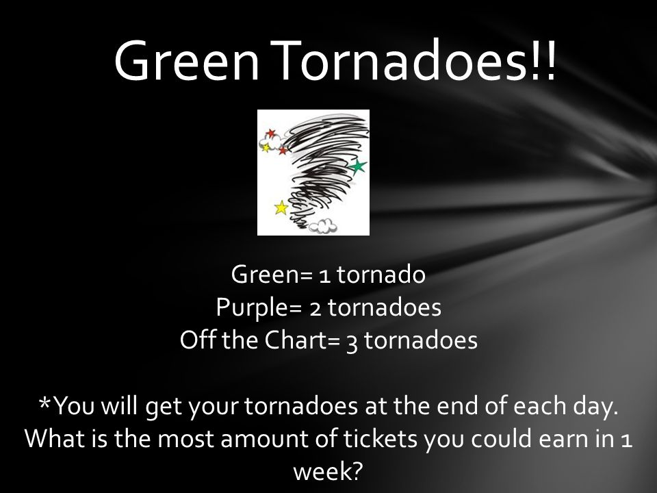 Green Tornadoes!! Green= 1 tornado Purple= 2 tornadoes Off the Chart= 3 tornadoes *You will get your tornadoes at the end of each day. What is the mos