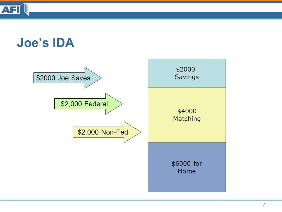 Joe's IDA $2000 Savings $4000 Matching $6000 for Home $2,000 Federal $2,000 Non-Fed $2000 Joe Saves 7