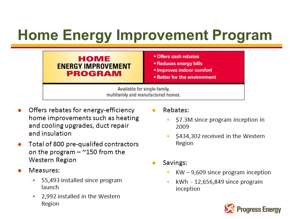 Home Energy Improvement Program l Offers rebates for energy-efficiency home improvements such as heating and cooling upgrades, duct repair and insulation l Total of 800 pre-qualifed contractors on the program – ~150 from the Western Region l Measures: w 55,493 installed since program launch w 2,992 installed in the Western Region l Rebates: w $7.3M since program inception in 2009 w $434,302 received in the Western Region l Savings: w KW – 9,609 since program inception w kWh - 12,656,849 since program inception