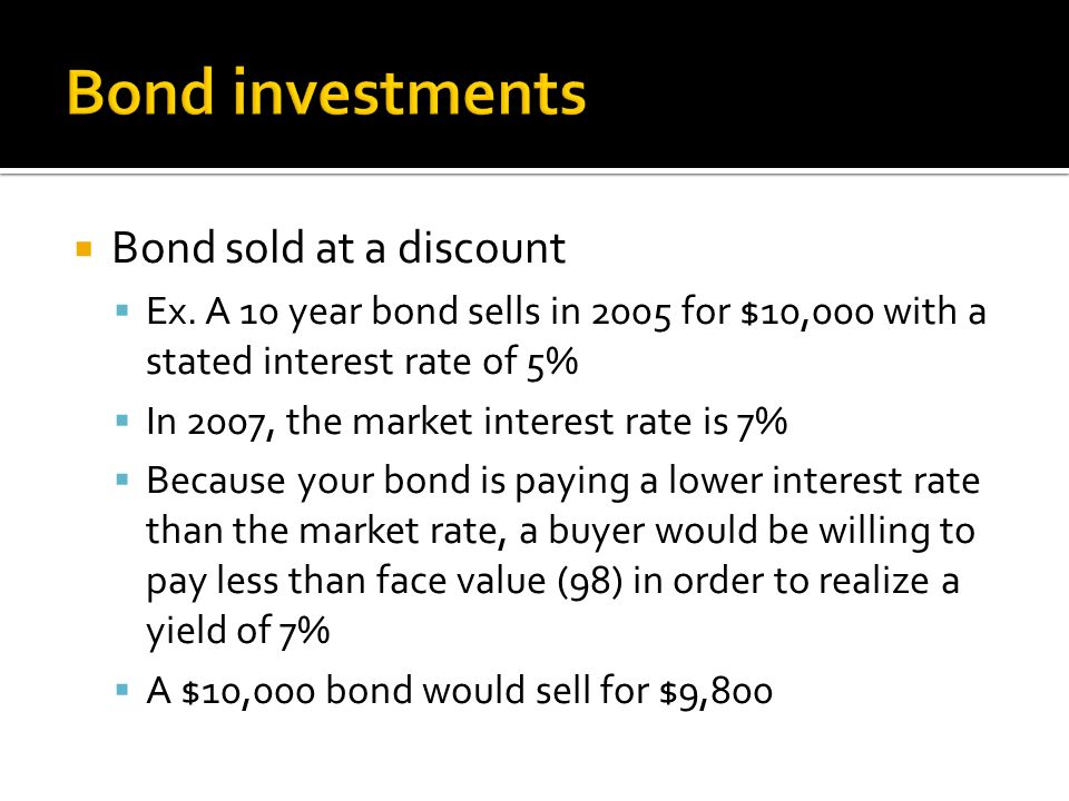  Bond sold at a discount  Ex.