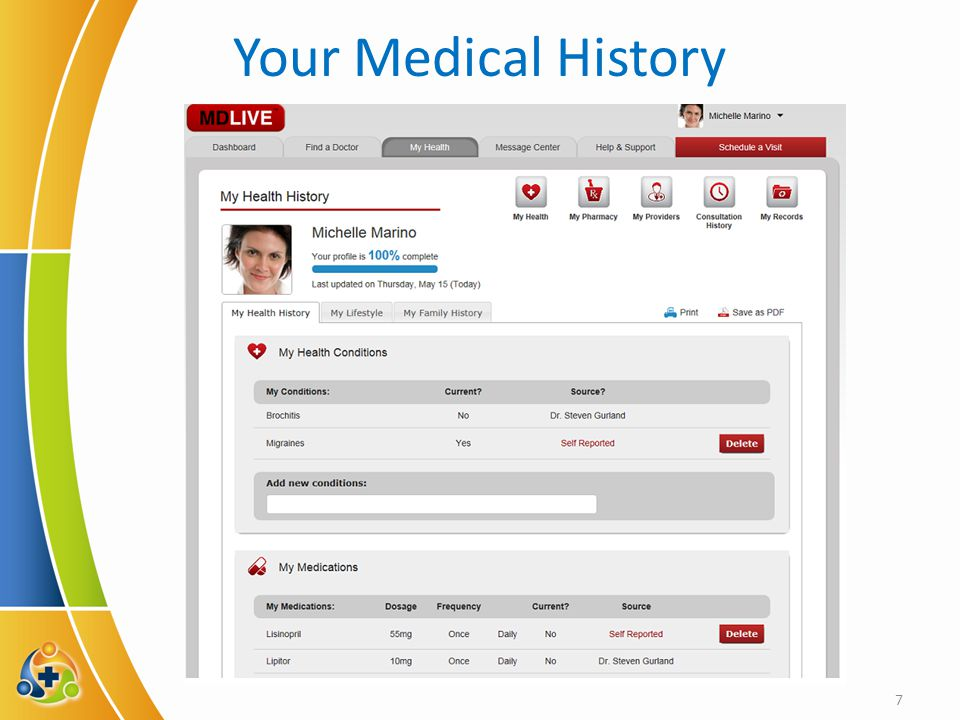 Your Medical History 7