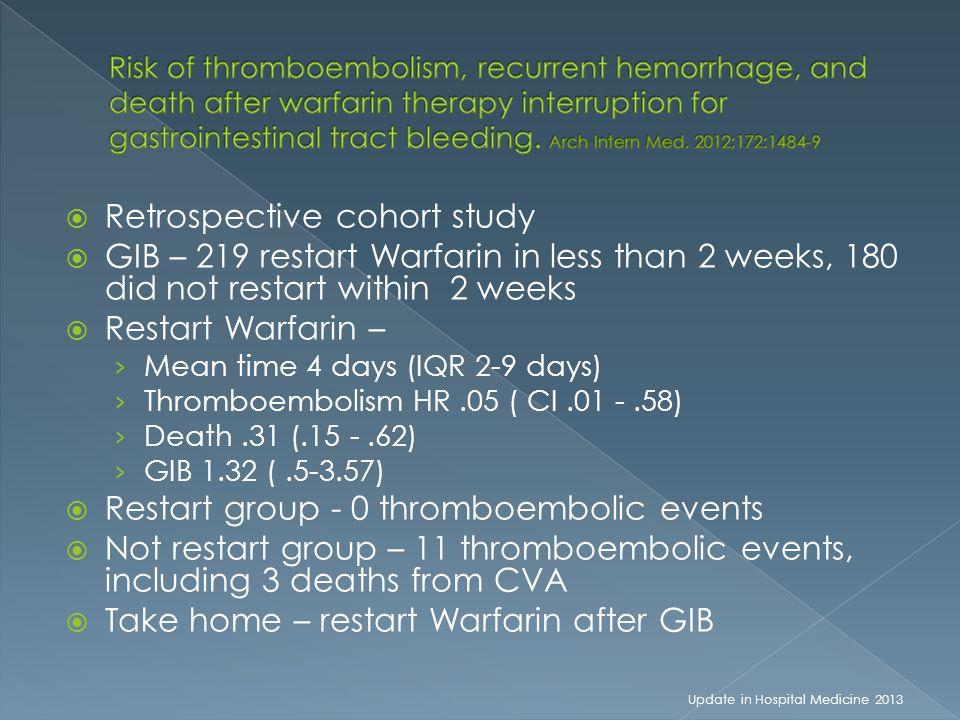  Retrospective cohort study  GIB – 219 restart Warfarin in less than 2 weeks, 180 did not restart within 2 weeks  Restart Warfarin – › Mean time 4 days (IQR 2-9 days) › Thromboembolism HR.05 ( CI.01 -.58) › Death.31 (.15 -.62) › GIB 1.32 (.5-3.57)  Restart group - 0 thromboembolic events  Not restart group – 11 thromboembolic events, including 3 deaths from CVA  Take home – restart Warfarin after GIB Update in Hospital Medicine 2013
