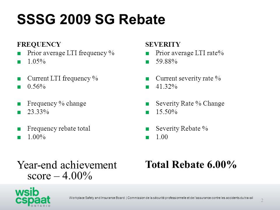 Workplace Safety and Insurance Board | Commission de la sécurité professionnelle et de l'assurance contre les accidents du travail SSSG 2009 SG Rebate