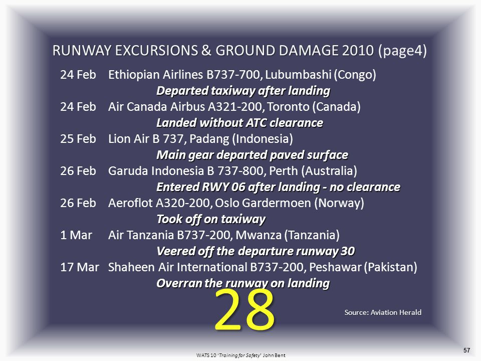 WATS 10 'Training for Safety' John Bent 57 RUNWAY EXCURSIONS & GROUND DAMAGE 2010 RUNWAY EXCURSIONS & GROUND DAMAGE 2010 (page4) 24 Feb Ethiopian Airlines B737-700, Lubumbashi (Congo) Departed taxiway after landing 24 Feb Air Canada Airbus A321-200, Toronto (Canada) Landed without ATC clearance 25 Feb Lion Air B 737, Padang (Indonesia) Main gear departed paved surface 26 Feb Garuda Indonesia B 737-800, Perth (Australia) Entered RWY 06 after landing - no clearance 26 Feb Aeroflot A320-200, Oslo Gardermoen (Norway) Took off on taxiway Veered off the departure runway 30 1 MarAir Tanzania B737-200, Mwanza (Tanzania) Veered off the departure runway 30 Overran the runway on landing 17 MarShaheen Air International B737-200, Peshawar (Pakistan) Overran the runway on landing Source: Aviation Herald 28
