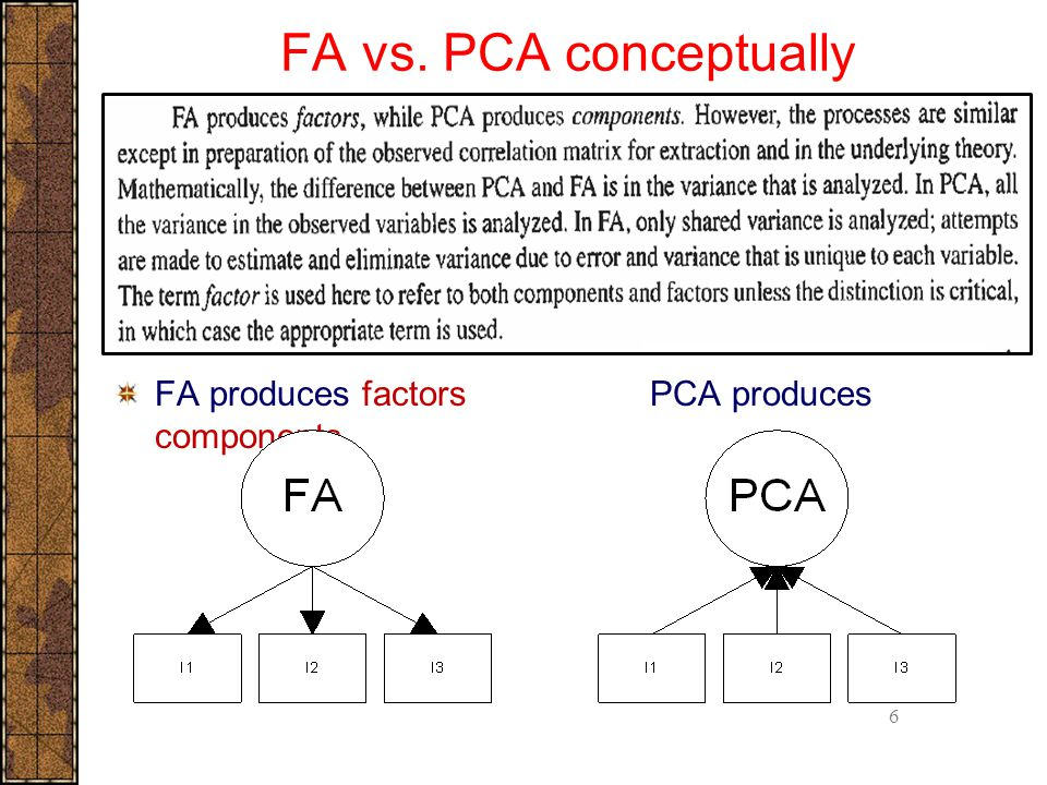 6 FA vs. PCA conceptually FA produces factors PCA produces components