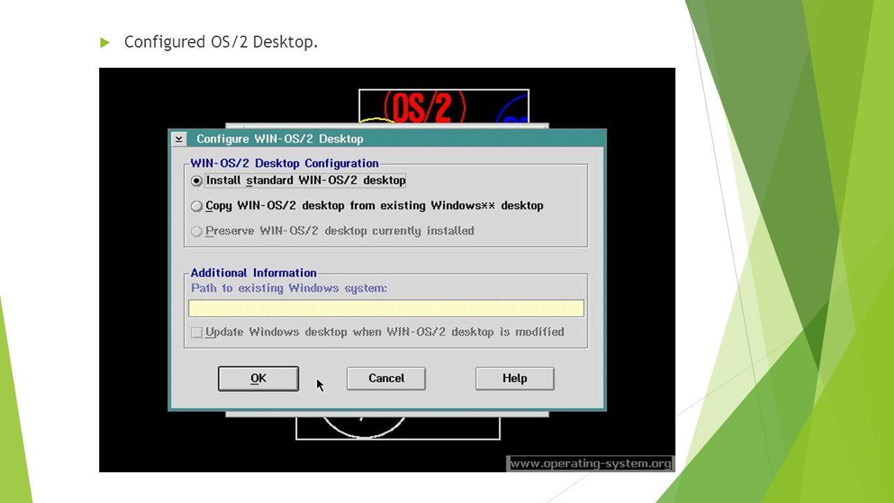  Configured OS/2 Desktop.