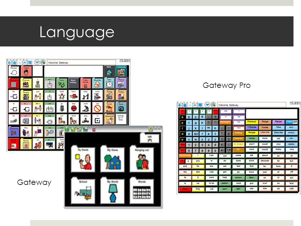 Language Gateway Gateway Pro