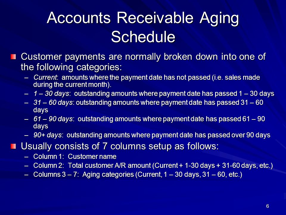 Accounts Receivable Aging Schedule Customer payments are normally broken down into one of the following categories: –Current: amounts where the paymen