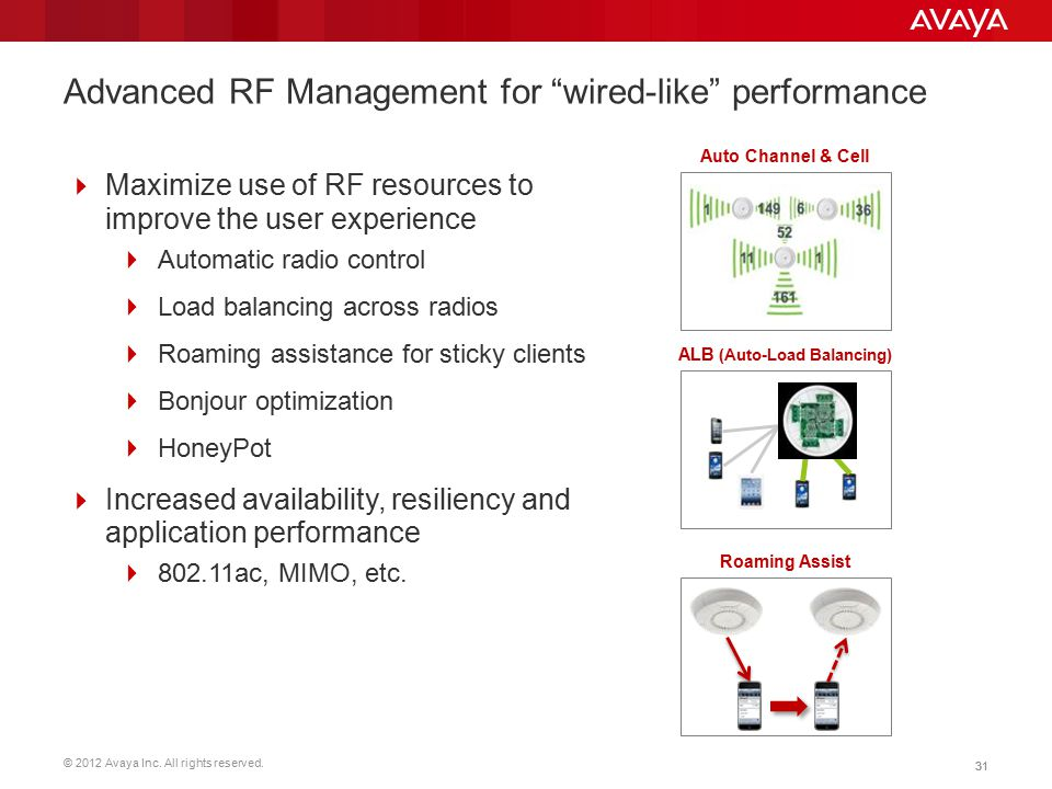 """© 2012 Avaya Inc. All rights reserved. 31 Advanced RF Management for """"wired-like"""" performance  Maximize use of RF resources to improve the user exper"""